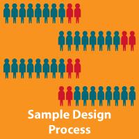 Steps in Sample Design